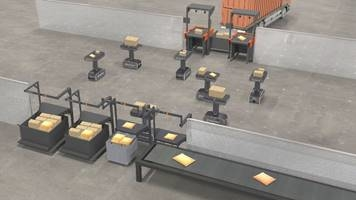 Material Handling, News, Supply chain