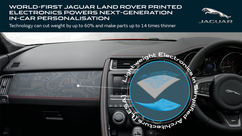 Jaguar Land Rover, Lightweight Electronics in Simplified Architecture, LESA, Innovative printed electronics system, Lightweighting