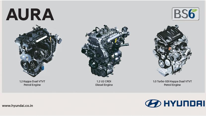 Hyundai Motor India, Hyundai AURA, Turbo Charged Petrol Engine, Future emission norms